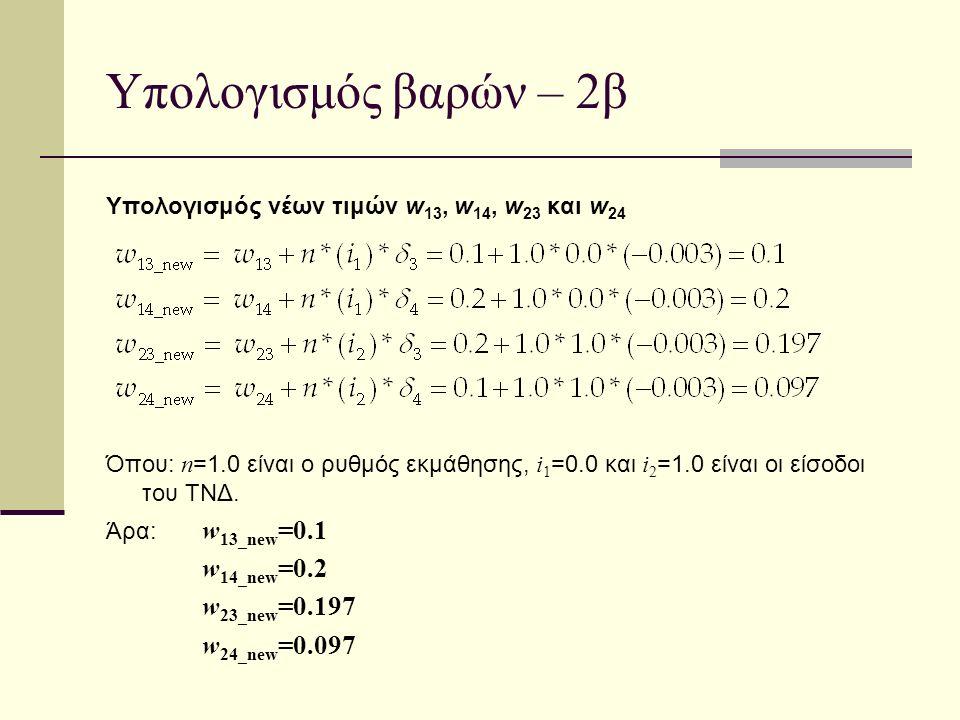 Υπολογισμός βαρών – 2β Υπολογισμός νέων τιμών w 13, w 14, w 23 και w 24 Όπου: n =1.0 είναι ο ρυθμός εκμάθησης, i 1 =0.0 και i 2 =1.0 είναι οι είσοδοι του ΤΝΔ.
