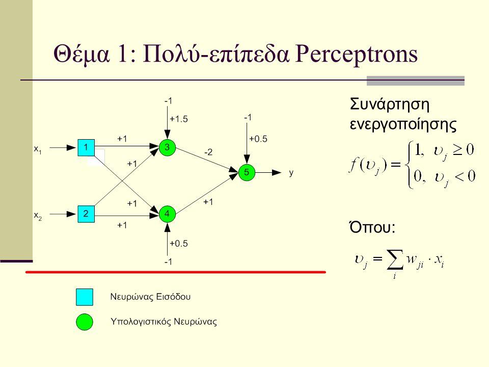 Θέμα 1: Πολύ-επίπεδα Perceptrons Συνάρτηση ενεργοποίησης Όπου: