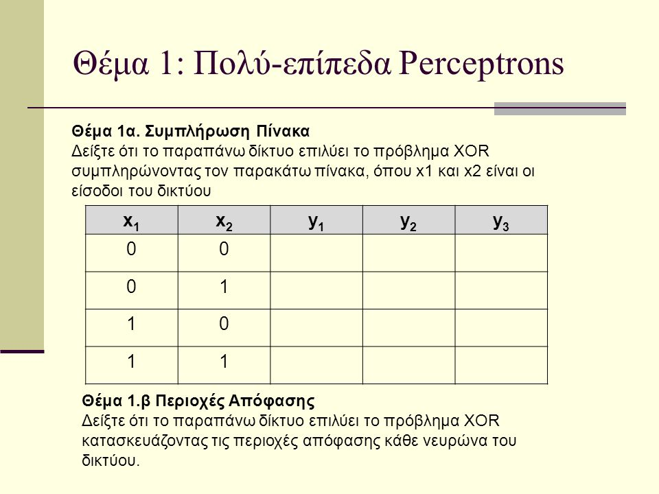 Θέμα 1: Πολύ-επίπεδα Perceptrons x1x1 x2x2 y1y1 y2y2 y3y3 00 01 10 11 Θέμα 1α. Συμπλήρωση Πίνακα Δείξτε ότι το παραπάνω δίκτυο επιλύει το πρόβλημα XOR