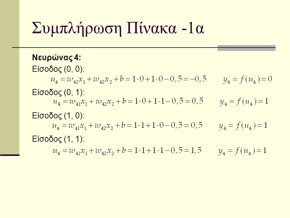 Υπολογισμός βαρών – 2β Υπολογισμός νέων τιμών w 45 και w 35 Όπου: n=1.0 είναι ο ρυθμός εκμάθησης ο 3 είναι η ενεργοποίηση της S στον κόμβο 3 και ο 4 είναι η ενεργοποίηση της S στον κόμβο 4.