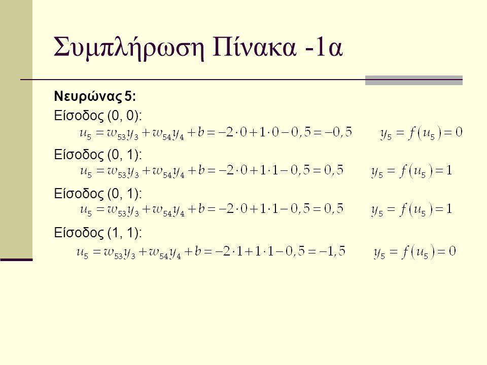 Υπολογισμός βαρών – 2β Ανανέωση συνδέσεων w 13, w 14, w 23 και w 24 Για τους νευρώνες στο κρυφό επίπεδο ισχύει: Επειδή εδώ έχουμε ένα κόμβο εξόδου, σε κάθε νευρώνα του κρυφού επιπέδου έχουμε μόνο μια σύνδεση με την έξοδο.