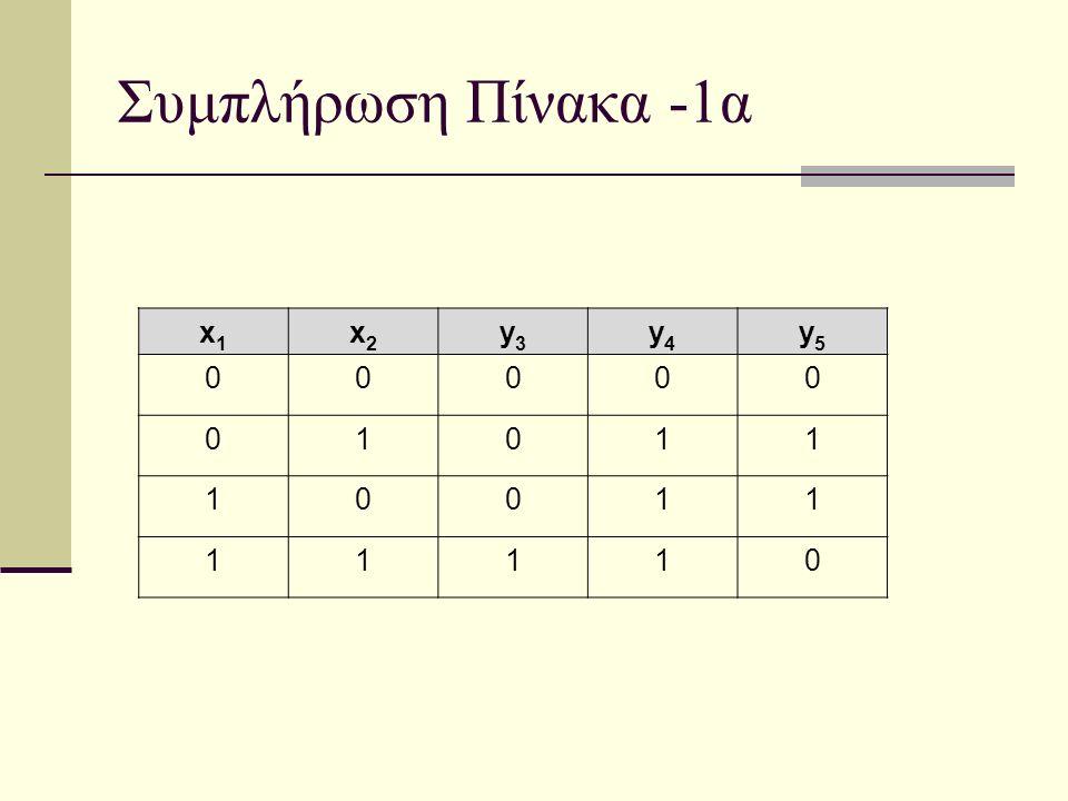 Συμπλήρωση Πίνακα -1α x1x1 x2x2 y3y3 y4y4 y5y5 00000 01011 10011 11110