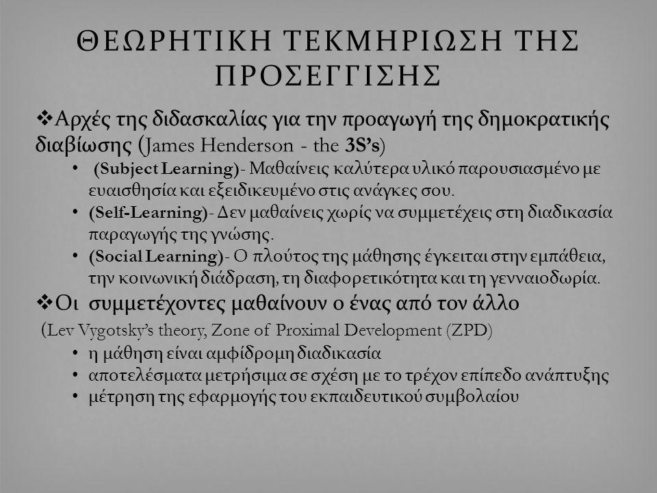  Αρχές της διδασκαλίας για την προαγωγή της δημοκρατικής διαβίωσης (James Henderson - the 3S's) (Subject Learning)- Μαθαίνεις καλύτερα υλικό παρουσια