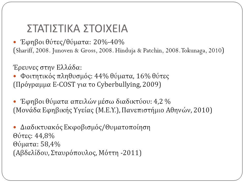 ΣΤΑΤΙΣΤΙΚΑ ΣΤΟΙΧΕΙΑ Έφηβοι θύτες/θύματα: 20%-40% ( Shariff, 2008.