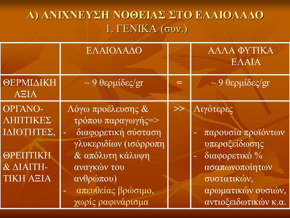 Α) ΑΝΙΧΝΕΥΣΗ ΝΟΘΕΙΑΣ ΣΤΟ ΕΛΑΙΟΛΑΔΟ 1.