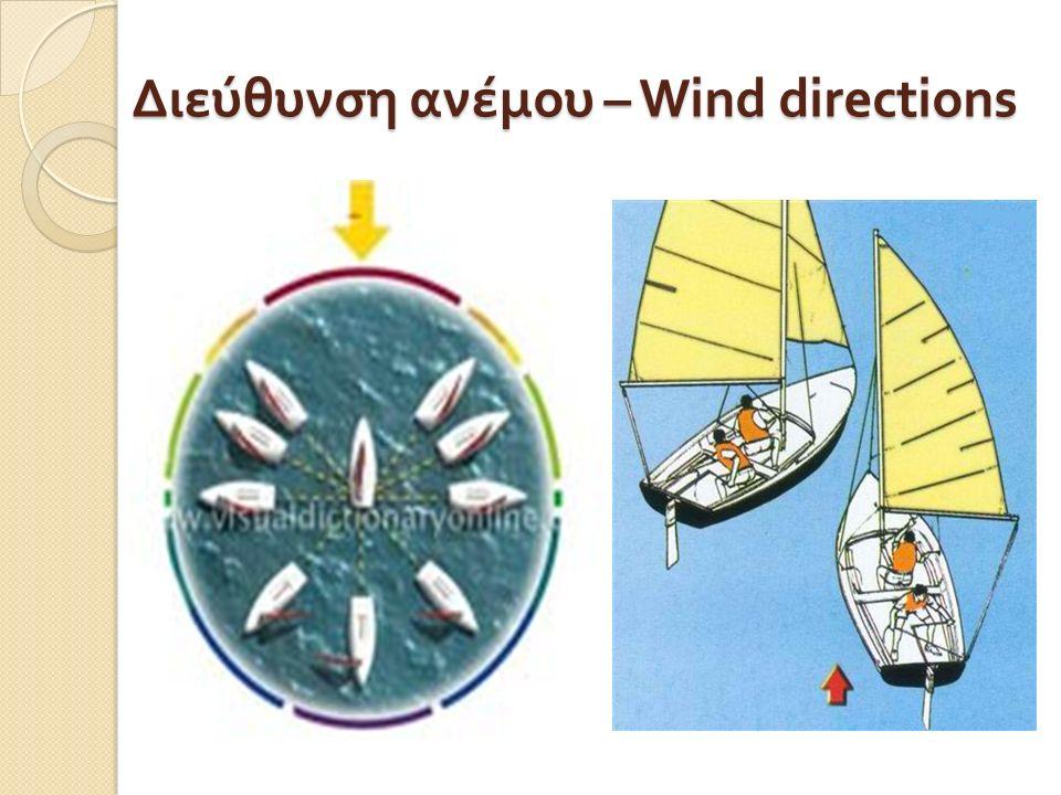 Διεύθυνση ανέμου – Wind directions
