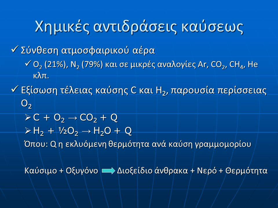 Παραδείγματα αντιδράσεων τέλειας καύσεως υδρογονανθράκων Η χημική εξίσωση για τη στοιχειομετρική κάυση Υδρογονανθράκων με οξυγόνο είναι: Η χημική εξίσωση για τη στοιχειομετρική κάυση Υδρογονανθράκων με οξυγόνο είναι: Για την ατελή καύση είναι: Για την ατελή καύση είναι: Πραγματική καύση σε ατμοσφαιρικό αέρα Πραγματική καύση σε ατμοσφαιρικό αέρα