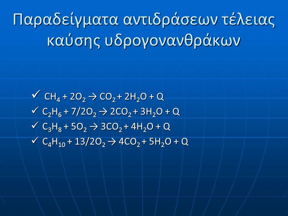 Παραδείγματα αντιδράσεων τέλειας καύσης υδρογονανθράκων CΗ 4 + 2Ο 2 → CΟ 2 + 2H 2 O + Q CΗ 4 + 2Ο 2 → CΟ 2 + 2H 2 O + Q C 2 Η 6 + 7/2Ο 2 → 2CΟ 2 + 3H