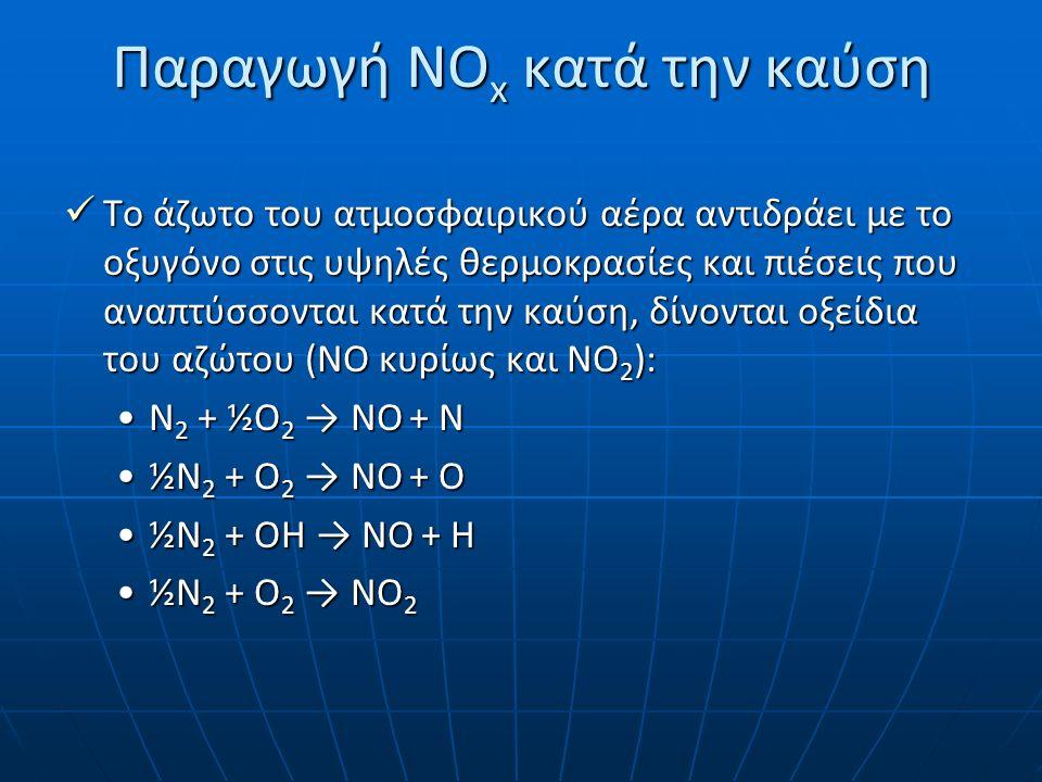 Παραγωγή ΝΟ x κατά την καύση Το άζωτο του ατμοσφαιρικού αέρα αντιδράει με το οξυγόνο στις υψηλές θερμοκρασίες και πιέσεις που αναπτύσσονται κατά την κ