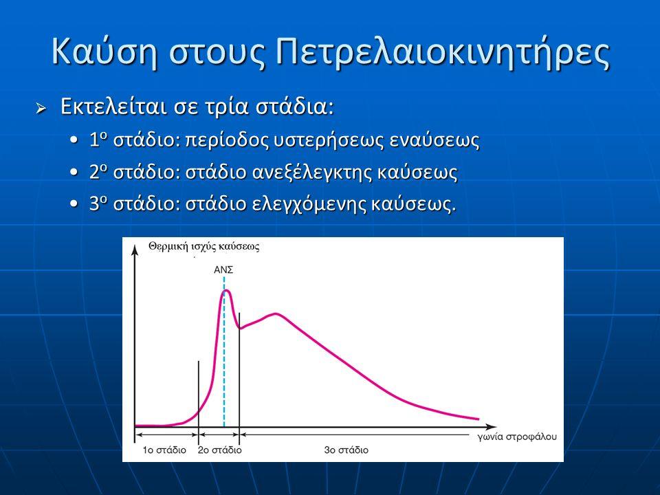Καύση στους Πετρελαιοκινητήρες Παράγοντες που επηρεάζουν την καύση: Παράγοντες που επηρεάζουν την καύση: σχήμα θαλάμου καύσεωςσχήμα θαλάμου καύσεως τύπος συστήματος εγχύσεως: θέση και τύπος εγχυτήρωντύπος συστήματος εγχύσεως: θέση και τύπος εγχυτήρων χρονισμός εγχύσεως: 15 ο – 25 ο πριν το ΑΝΣ, μέγιστη πίεση 15 ο – 20 ο μετά το ΑΝΣ για να προκύπτει η μέγιστη απόδοση του κινητήραχρονισμός εγχύσεως: 15 ο – 25 ο πριν το ΑΝΣ, μέγιστη πίεση 15 ο – 20 ο μετά το ΑΝΣ για να προκύπτει η μέγιστη απόδοση του κινητήρα το 1 ο στάδιο υστέρησης είναι ανεξάρτητο των στροφών του κινητήρατο 1 ο στάδιο υστέρησης είναι ανεξάρτητο των στροφών του κινητήρα αύξηση πιέσεως αέρα και υπερπλήρωση.αύξηση πιέσεως αέρα και υπερπλήρωση.