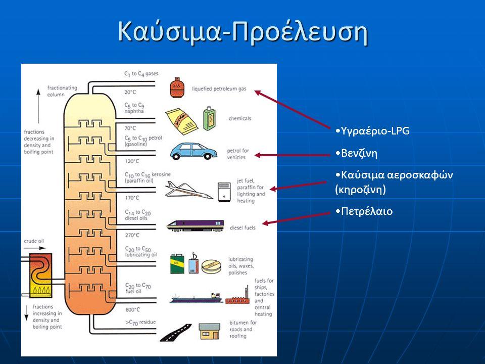 Καύσιμα Υγραέρια Υγραέρια Είναι υδρογονάνθρακες σε αέρια μορφή με 3-4 άτομα άνθρακα ανά μόριο.