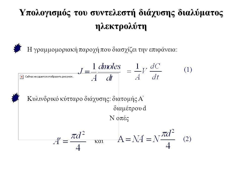 Υπολογισμός του συντελεστή διάχυσης διαλύματος ηλεκτρολύτη H γραμμομοριακή παροχή που διασχίζει την επιφάνεια: (1) Κυλινδρικό κύτταρο διάχυσης: διατομής A ' διαμέτρου d Ν οπές και (2)