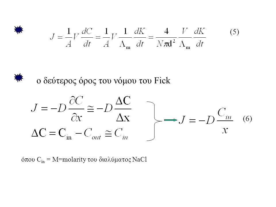 (5) ο δεύτερος όρος του νόμου του Fick (6) όπου C in = M=molarity του διαλύματος NaCl