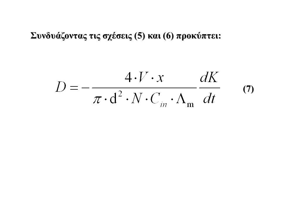 Συνδυάζοντας τις σχέσεις (5) και (6) προκύπτει: (7)