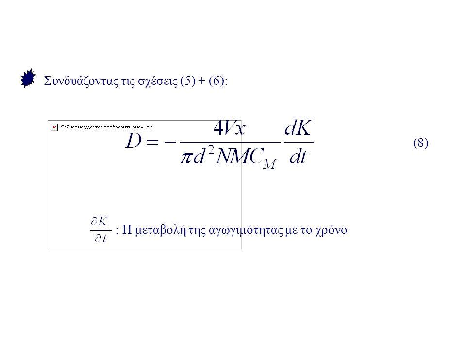 Συνδυάζοντας τις σχέσεις (5) + (6): : Η μεταβολή της αγωγιμότητας με το χρόνο (8)