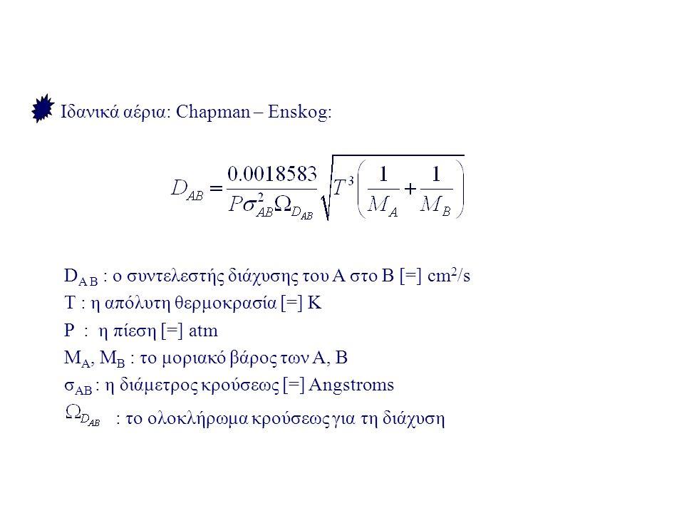 Ιδανικά αέρια: Chapman – Enskog: D A B : ο συντελεστής διάχυσης του Α στο Β [=] cm 2 /s Τ : η απόλυτη θερμοκρασία [=] K P : η πίεση [=] atm M A, M B : το μοριακό βάρος των Α, Β σ ΑΒ : η διάμετρος κρούσεως [=] Angstroms : το ολοκλήρωμα κρούσεως για τη διάχυση