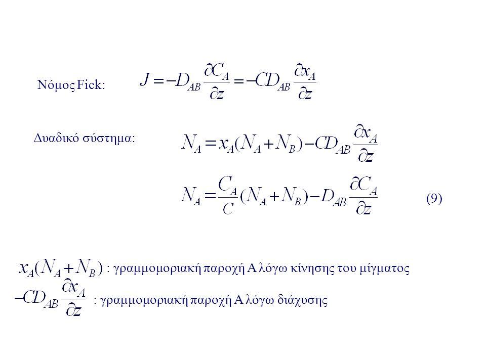 Νόμος Fick: : γραμμομοριακή παροχή Α λόγω κίνησης του μίγματος : γραμμομοριακή παροχή Α λόγω διάχυσης Δυαδικό σύστημα: (9)