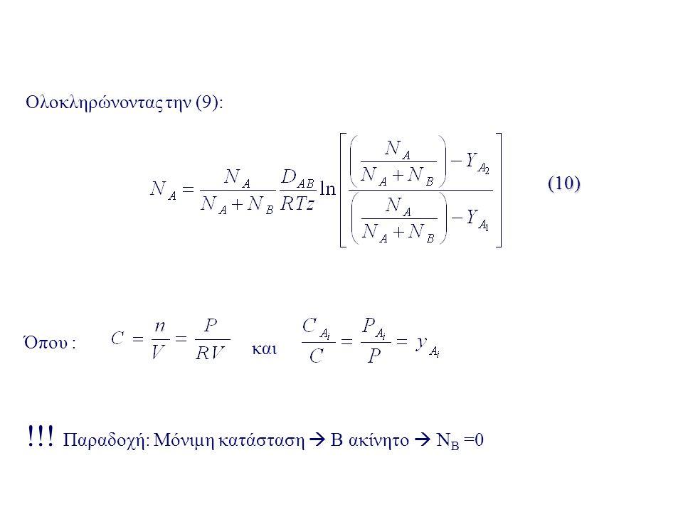 Όπου : και !!! Παραδοχή: Μόνιμη κατάσταση  Β ακίνητο  Ν Β =0 Ολοκληρώνοντας την (9):(10)