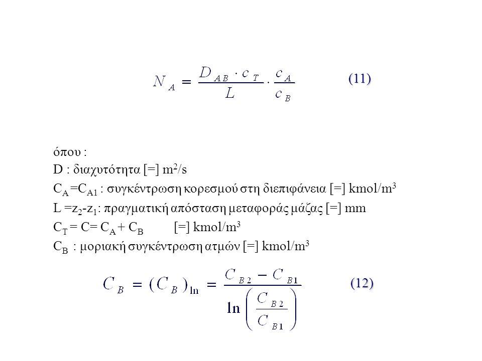 όπου : D : διαχυτότητα [=] m 2 /s C A =C A1 : συγκέντρωση κορεσμού στη διεπιφάνεια [=] kmol/m 3 L =z 2 -z 1 : πραγματική απόσταση μεταφοράς μάζας [=] mm C T = C= C A + C B [=] kmol/m 3 C B : μοριακή συγκέντρωση ατμών [=] kmol/m 3 (11) (12)