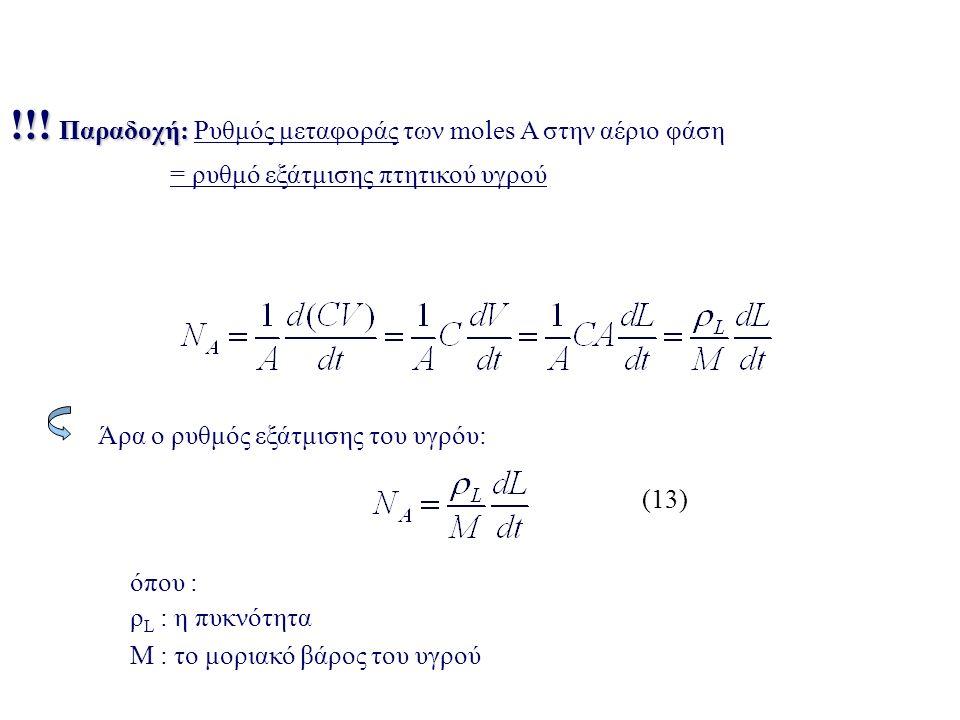 !!! Παραδοχή: !!! Παραδοχή: Ρυθμός μεταφοράς των moles Α στην αέριο φάση = ρυθμό εξάτμισης πτητικού υγρού Άρα ο ρυθμός εξάτμισης του υγρόυ: (13) όπου