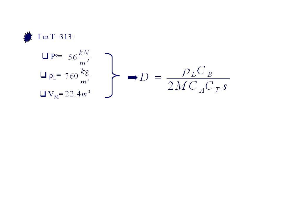 Για Τ=313:  Po= Po=  ρ L =  VM= VM=