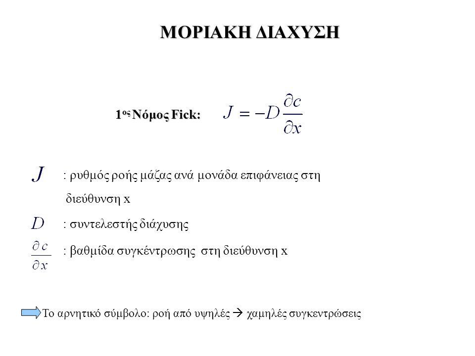 Το αρνητικό σύμβολο: ροή από υψηλές  χαμηλές συγκεντρώσεις 1 ος Νόμος Fick: : ρυθμός ροής μάζας ανά μονάδα επιφάνειας στη διεύθυνση x : συντελεστής διάχυσης : βαθμίδα συγκέντρωσης στη διεύθυνση x MΟΡΙΑΚΗ ΔΙΑΧΥΣΗ