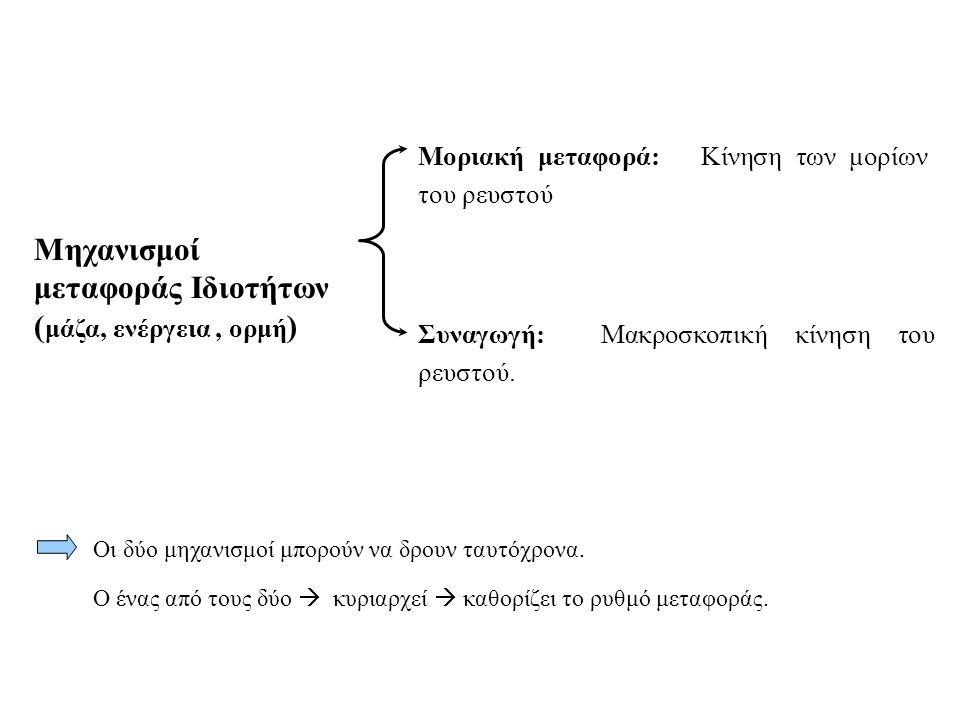 Μοριακή μεταφορά: Κίνηση των μορίων του ρευστού Συναγωγή: Μακροσκοπική κίνηση του ρευστού. Μηχανισμοί μεταφοράς Ιδιοτήτων ( μάζα, ενέργεια, ορμή ) Οι