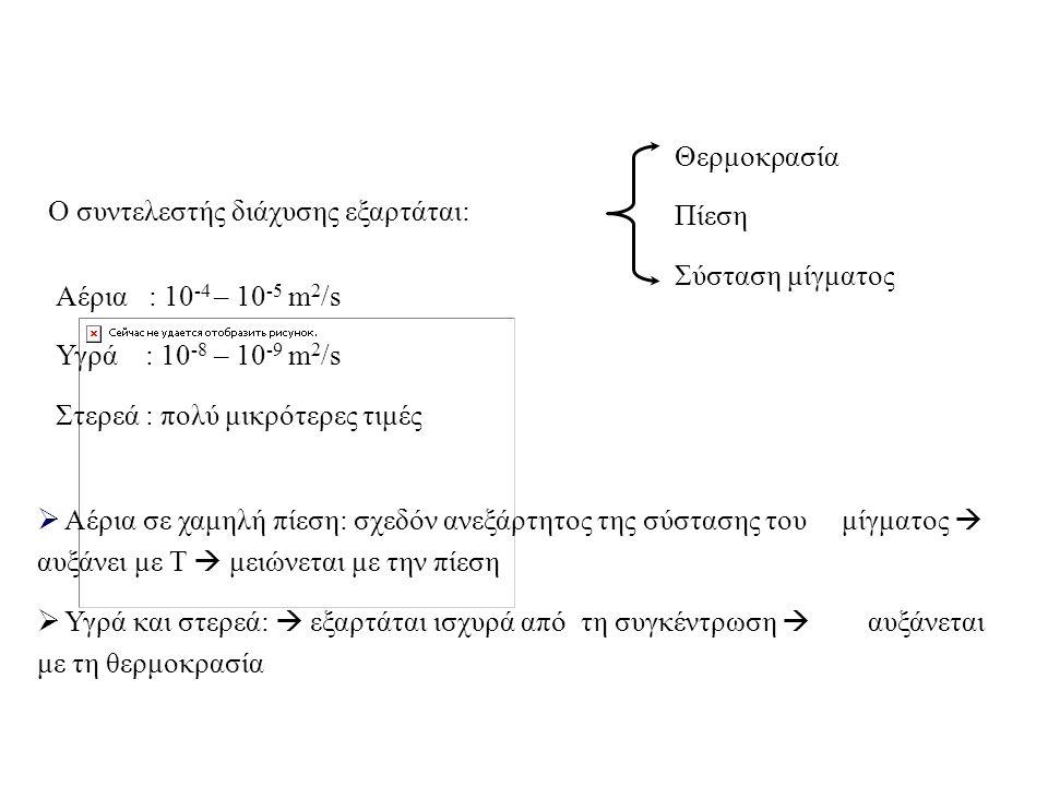Ο συντελεστής διάχυσης εξαρτάται: Θερμοκρασία Πίεση Σύσταση μίγματος Αέρια : 10 -4 – 10 -5 m 2 /s Υγρά : 10 -8 – 10 -9 m 2 /s Στερεά : πολύ μικρότερες τιμές  Αέρια σε χαμηλή πίεση: σχεδόν ανεξάρτητος της σύστασης του μίγματος  αυξάνει με Τ  μειώνεται με την πίεση  Υγρά και στερεά:  εξαρτάται ισχυρά από τη συγκέντρωση  αυξάνεται με τη θερμοκρασία