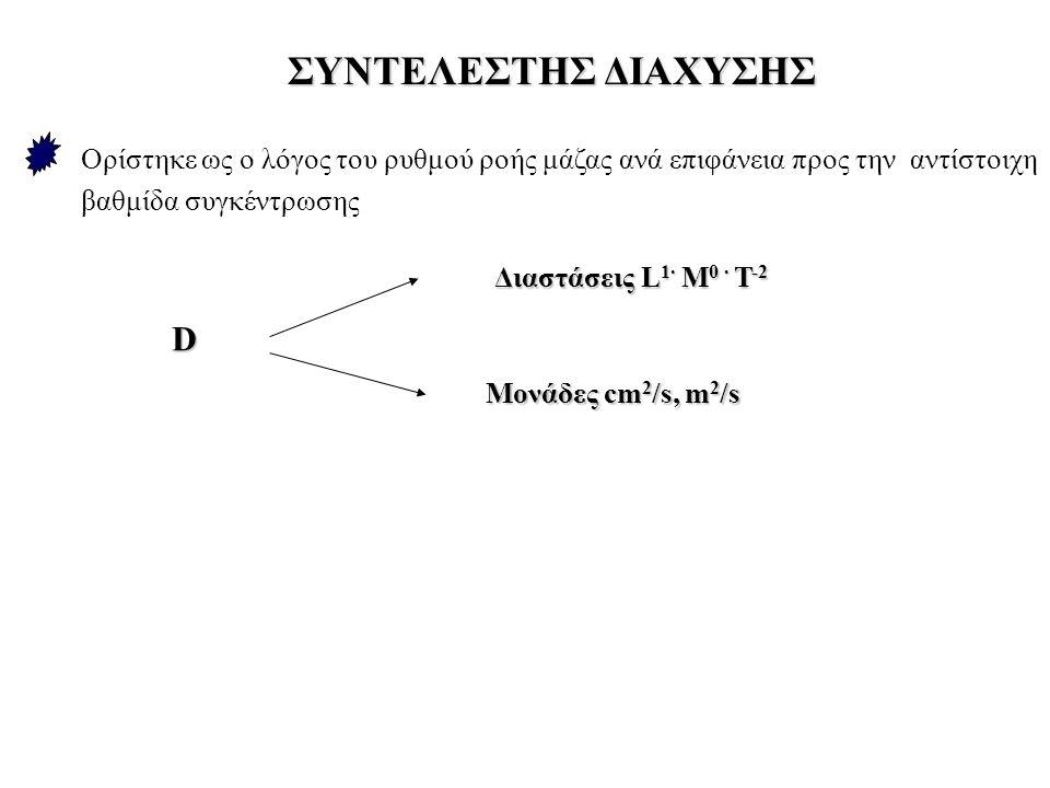 ΣΥΝΤΕΛΕΣΤΗΣ ΔΙΑΧΥΣΗΣ Ορίστηκε ως ο λόγος του ρυθμού ροής μάζας ανά επιφάνεια προς την αντίστοιχη βαθμίδα συγκέντρωσηςD Διαστάσεις L 1∙ M 0 · T -2 Μονά