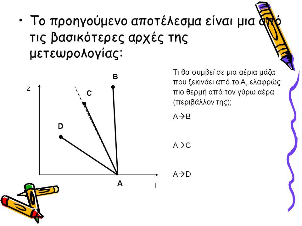 Το προηγούμενο αποτέλεσμα είναι μια από τις βασικότερες αρχές της μετεωρολογίας: z T A B C D Τι θα συμβεί σε μια αέρια μάζα που ξεκινάει από το Α, ελαφρώς πιο θερμή από τον γύρω αέρα (περιβάλλον της); Α  Β Α  C A  D