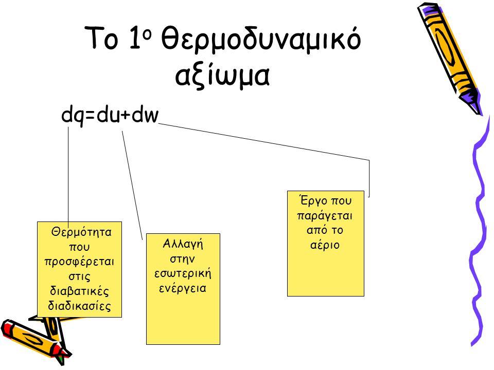 Το 1 ο θερμοδυναμικό αξίωμα dq=du+dw Θερμότητα που προσφέρεται στις διαβατικές διαδικασίες Αλλαγή στην εσωτερική ενέργεια Έργο που παράγεται από το αέ