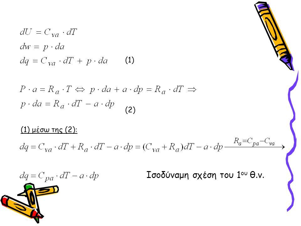 (1) (2) (1) μέσω της (2): Ισοδύναμη σχέση του 1 ου θ.ν.