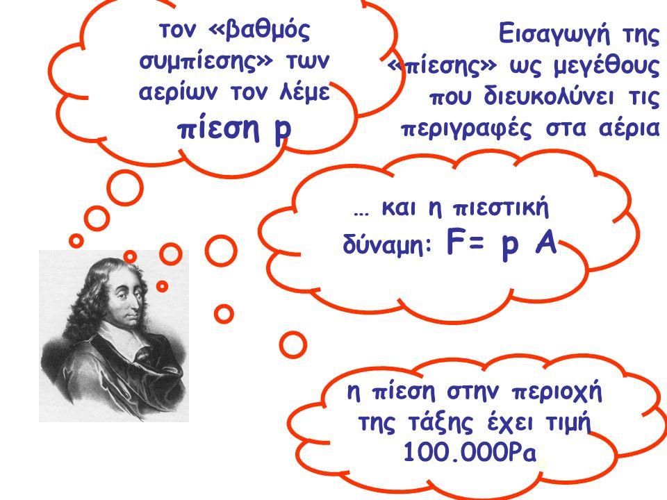 Εισαγωγή της «πίεσης» ως μεγέθους που διευκολύνει τις περιγραφές στα αέρια τον «βαθμός συμπίεσης» των αερίων τον λέμε πίεση p … και η πιεστική δύναμη: F= p A η πίεση στην περιοχή της τάξης έχει τιμή 100.000Pa a
