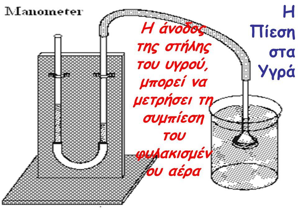 Η Πίεση στα Υγρά Η άνοδος της στήλης του υγρού, μπορεί να μετρήσει τη συμπίεση του φυλακισμέν ου αέρα