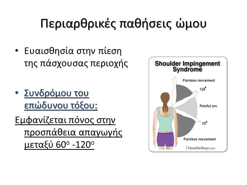  Κλινική εικόνα: Αιφνίδιος πόνος στην περιοχή του ώμου κατά την νύχτα προοδευτικά αυξάνεται Η κινητικότητα της άρθρωσης περιορισμένη και επώδυνη (επώδυνο τόξο) Ο περιορισμός της κινητικότητας οφείλεται στην βράχυνση του θύλακα Η κίνηση του άνω άκρου γίνεται μεταξύ ωμοπλάτης Άνω μοίρα τραπεζοειδή, Ανελκτήρας ωμοπλάτης, Μείζονας θωρακικός υπερτροφικοί(ψηλάφηση)