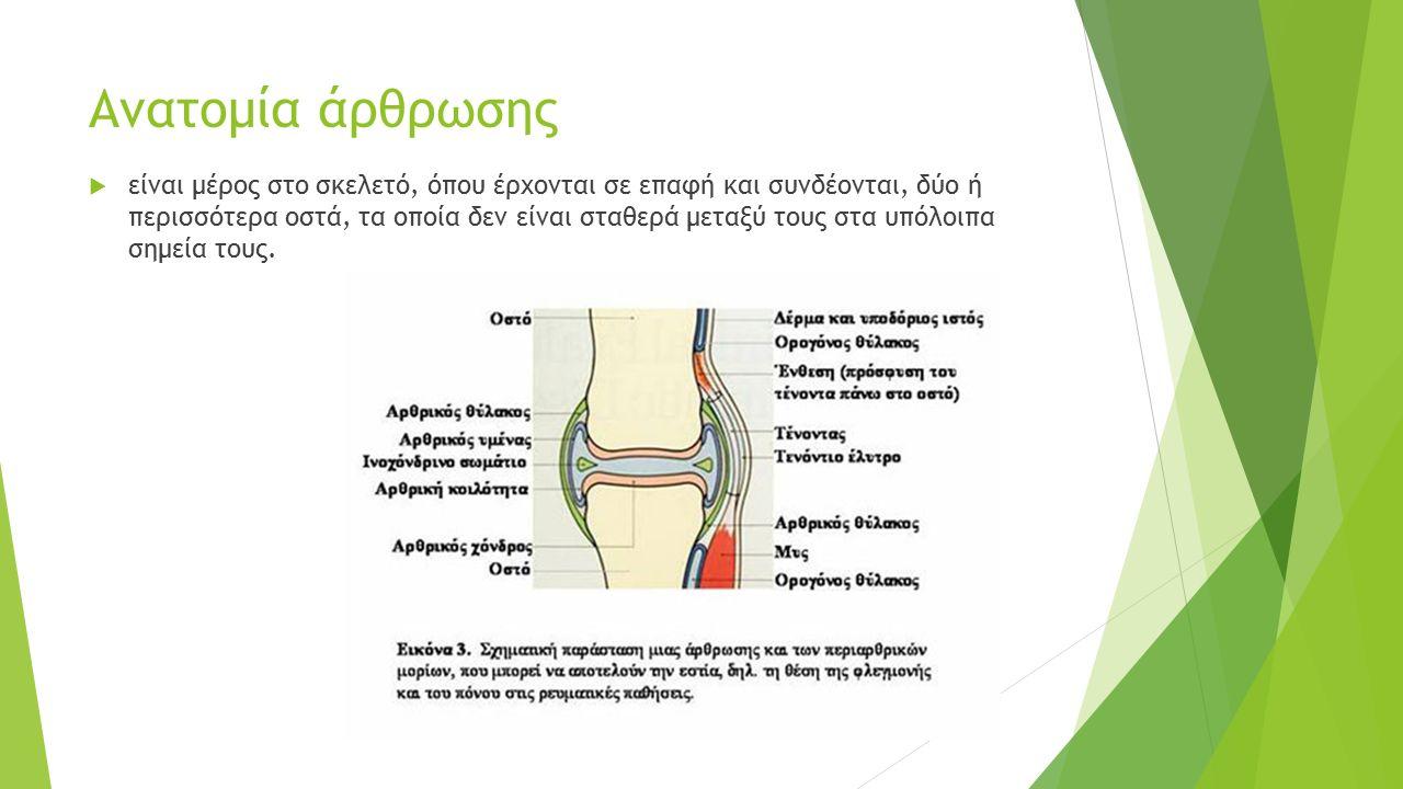 Ανατομία άρθρωσης  είναι μέρος στο σκελετό, όπου έρχονται σε επαφή και συνδέονται, δύο ή περισσότερα οστά, τα οποία δεν είναι σταθερά μεταξύ τους στα
