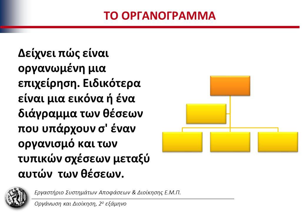 Εργαστήριο Συστημάτων Αποφάσεων & Διοίκησης Ε.Μ.Π. Οργάνωση και Διοίκηση, 2 ο εξάμηνο ΤΟ ΟΡΓΑΝΟΓΡΑΜΜΑ Δείχνει πώς είναι οργανωμένη μια επιχείρηση. Ειδ