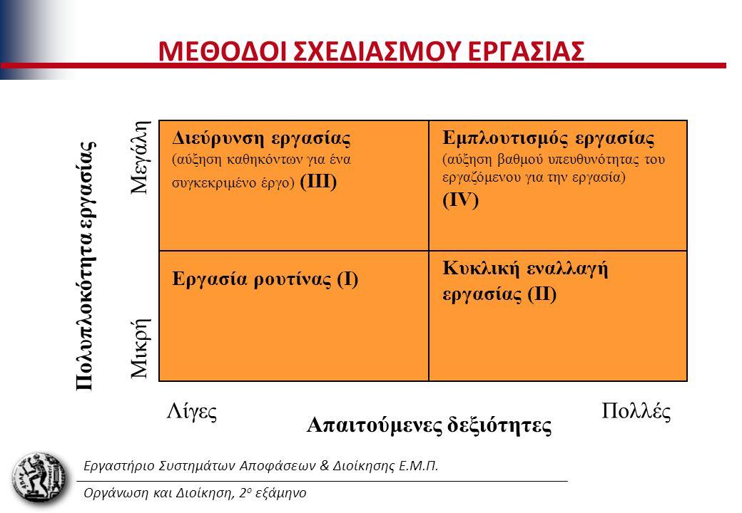 Εργαστήριο Συστημάτων Αποφάσεων & Διοίκησης Ε.Μ.Π. Οργάνωση και Διοίκηση, 2 ο εξάμηνο ΜΕΘΟΔΟΙ ΣΧΕΔΙΑΣΜΟΥ ΕΡΓΑΣΙΑΣ Απαιτούμενες δεξιότητες Διεύρυνση ερ