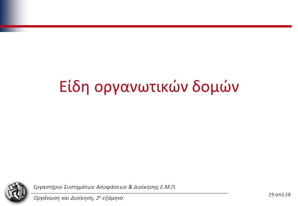 Εργαστήριο Συστημάτων Αποφάσεων & Διοίκησης Ε.Μ.Π. Οργάνωση και Διοίκηση, 2 ο εξάμηνο Είδη οργανωτικών δομών 29 από 28