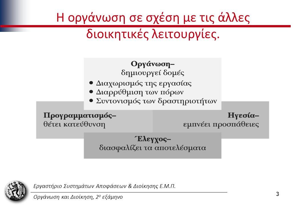 Εργαστήριο Συστημάτων Αποφάσεων & Διοίκησης Ε.Μ.Π. Οργάνωση και Διοίκηση, 2 ο εξάμηνο 3 Η οργάνωση σε σχέση με τις άλλες διοικητικές λειτουργίες.