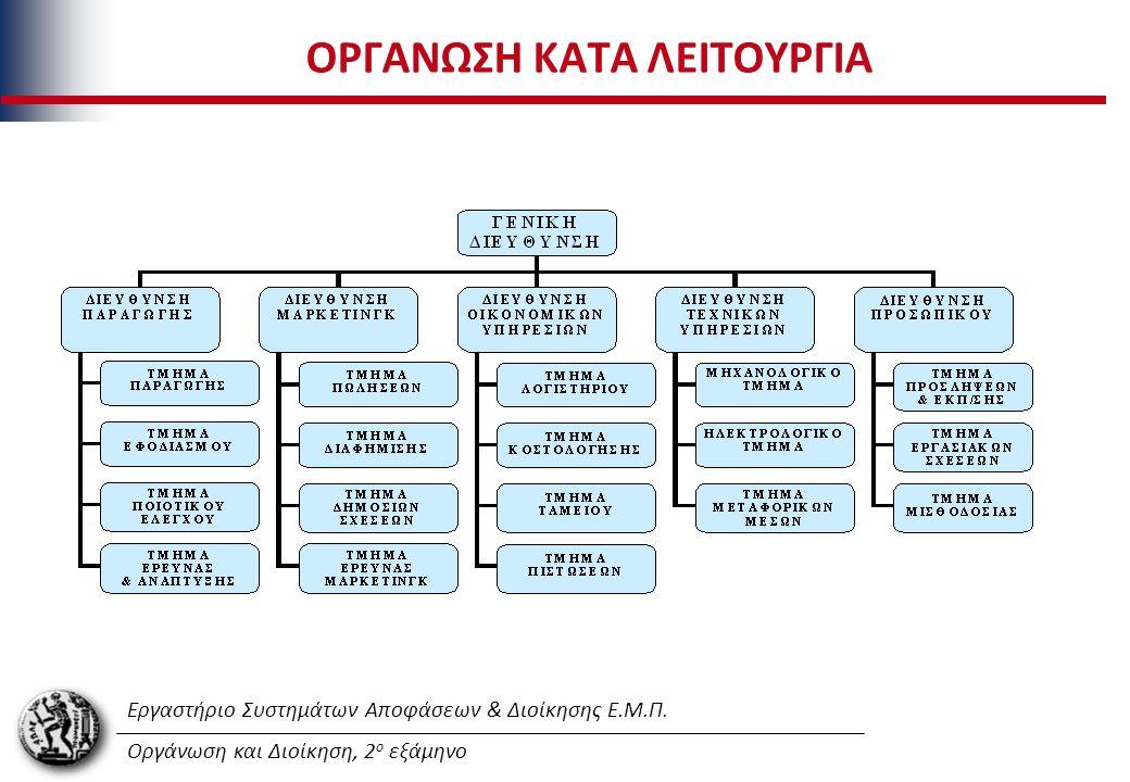 Εργαστήριο Συστημάτων Αποφάσεων & Διοίκησης Ε.Μ.Π. Οργάνωση και Διοίκηση, 2 ο εξάμηνο ΟΡΓΑΝΩΣΗ ΚΑΤΑ ΛΕΙΤΟΥΡΓΙΑ