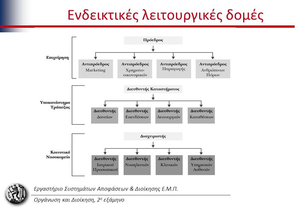 Εργαστήριο Συστημάτων Αποφάσεων & Διοίκησης Ε.Μ.Π. Οργάνωση και Διοίκηση, 2 ο εξάμηνο Ενδεικτικές λειτουργικές δομές