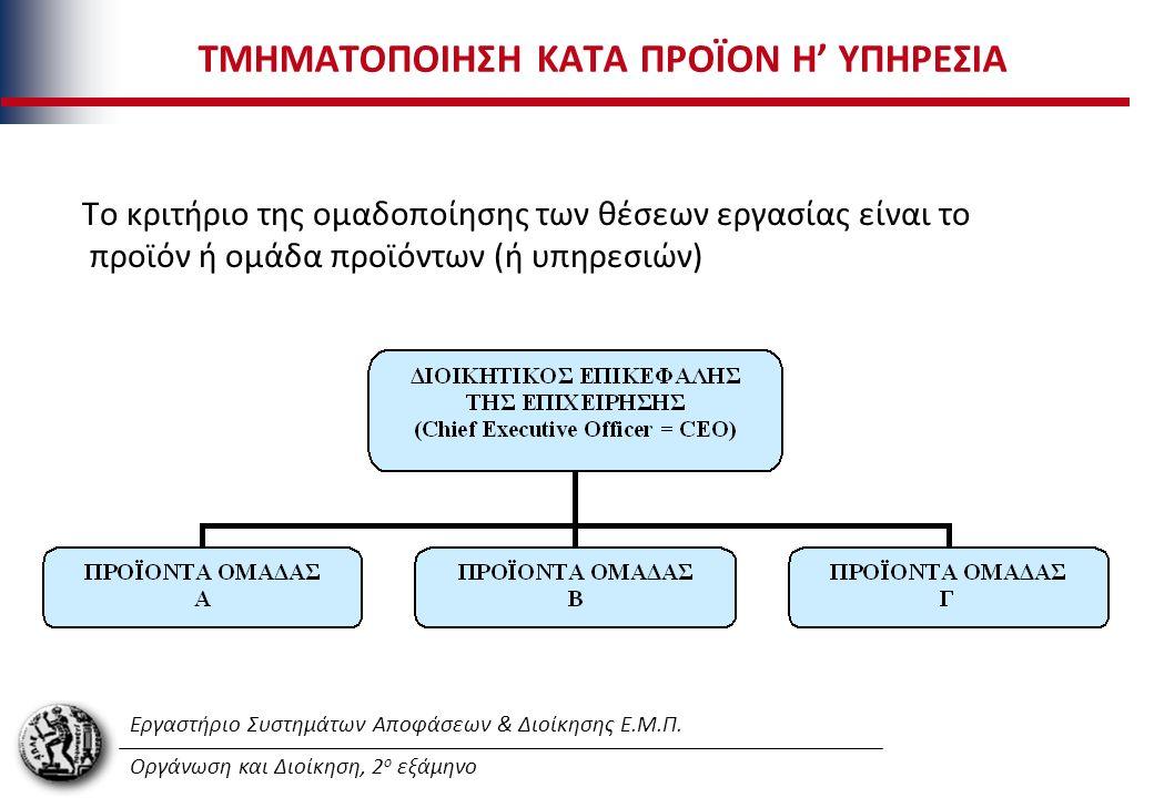 Εργαστήριο Συστημάτων Αποφάσεων & Διοίκησης Ε.Μ.Π. Οργάνωση και Διοίκηση, 2 ο εξάμηνο ΤΜΗΜΑΤΟΠΟΙΗΣΗ ΚΑΤΑ ΠΡΟΪΟΝ Η' ΥΠΗΡΕΣΙΑ Το κριτήριο της ομαδοποίησ