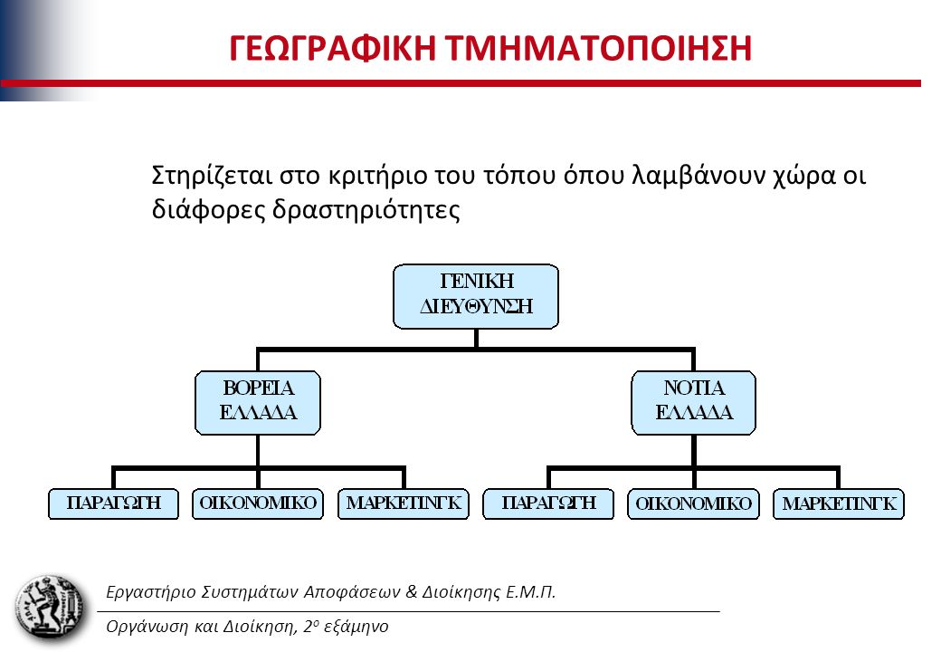 Εργαστήριο Συστημάτων Αποφάσεων & Διοίκησης Ε.Μ.Π. Οργάνωση και Διοίκηση, 2 ο εξάμηνο ΓΕΩΓΡΑΦΙΚΗ ΤΜΗΜΑΤΟΠΟΙΗΣΗ Στηρίζεται στο κριτήριο του τόπου όπου
