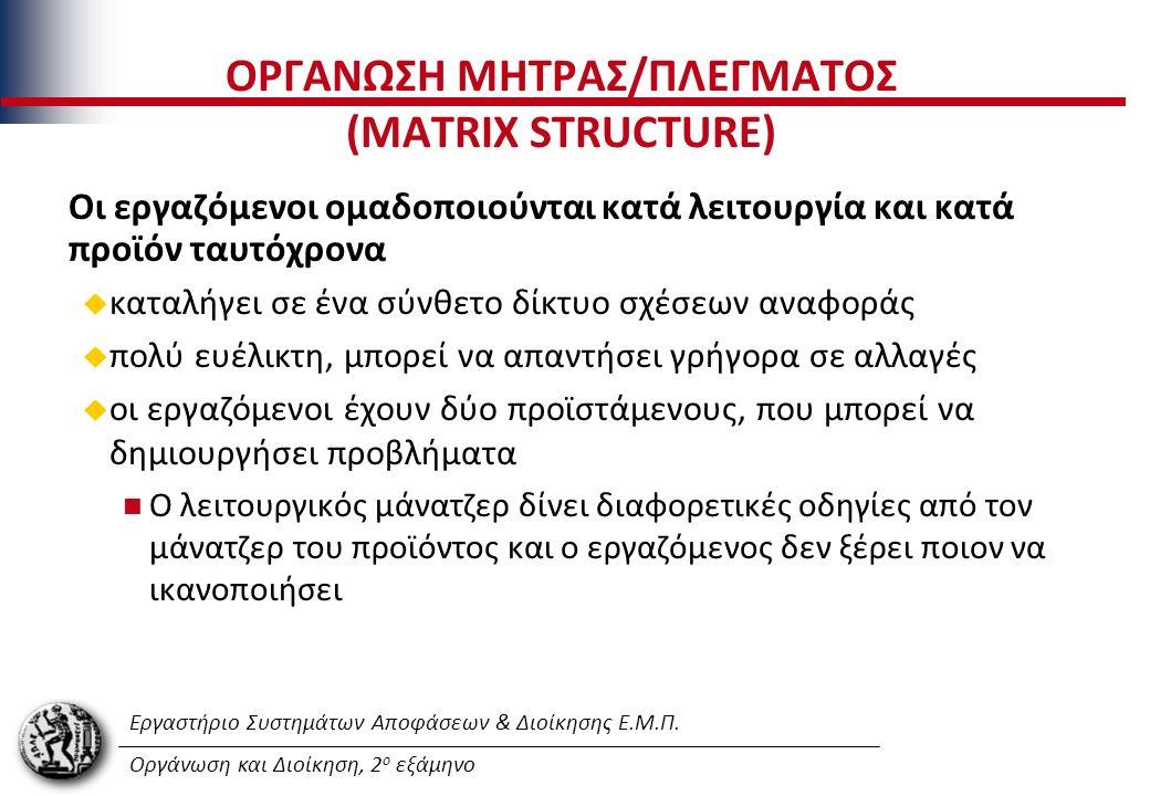 Εργαστήριο Συστημάτων Αποφάσεων & Διοίκησης Ε.Μ.Π. Οργάνωση και Διοίκηση, 2 ο εξάμηνο ΟΡΓΑΝΩΣΗ ΜΗΤΡΑΣ/ΠΛΕΓΜΑΤΟΣ (MATRIX STRUCTURE) Οι εργαζόμενοι ομαδ