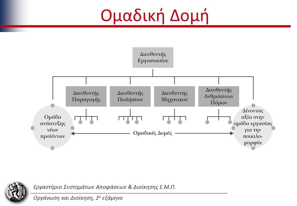 Εργαστήριο Συστημάτων Αποφάσεων & Διοίκησης Ε.Μ.Π. Οργάνωση και Διοίκηση, 2 ο εξάμηνο Ομαδική Δομή
