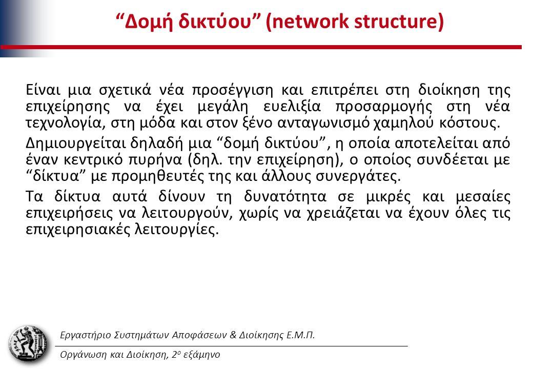 """Εργαστήριο Συστημάτων Αποφάσεων & Διοίκησης Ε.Μ.Π. Οργάνωση και Διοίκηση, 2 ο εξάμηνο """"Δομή δικτύου"""" (network structure) Είναι μια σχετικά νέα προσέγγ"""