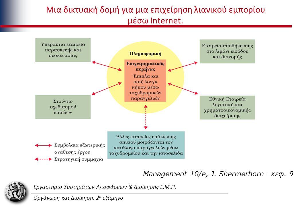 Εργαστήριο Συστημάτων Αποφάσεων & Διοίκησης Ε.Μ.Π. Οργάνωση και Διοίκηση, 2 ο εξάμηνο Management 10/e, J. Shermerhorn –κεφ. 9 Μια δικτυακή δομή για μι