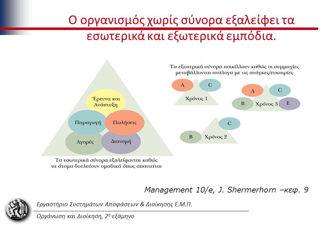 Εργαστήριο Συστημάτων Αποφάσεων & Διοίκησης Ε.Μ.Π. Οργάνωση και Διοίκηση, 2 ο εξάμηνο Management 10/e, J. Shermerhorn –κεφ. 9 Ο οργανισμός χωρίς σύνορ