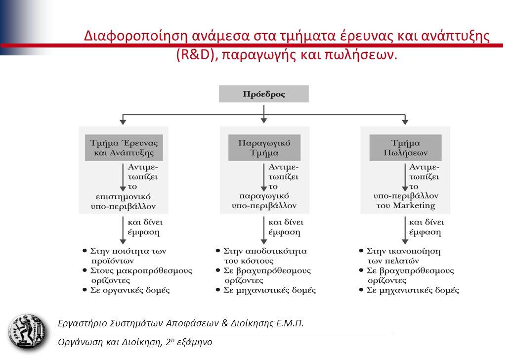 Εργαστήριο Συστημάτων Αποφάσεων & Διοίκησης Ε.Μ.Π. Οργάνωση και Διοίκηση, 2 ο εξάμηνο Διαφοροποίηση ανάμεσα στα τμήματα έρευνας και ανάπτυξης (R&D), π
